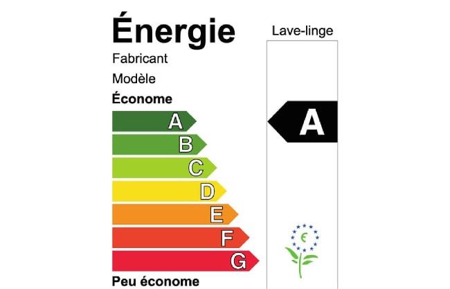 Etiquette Energie Consommation électrique électroménager