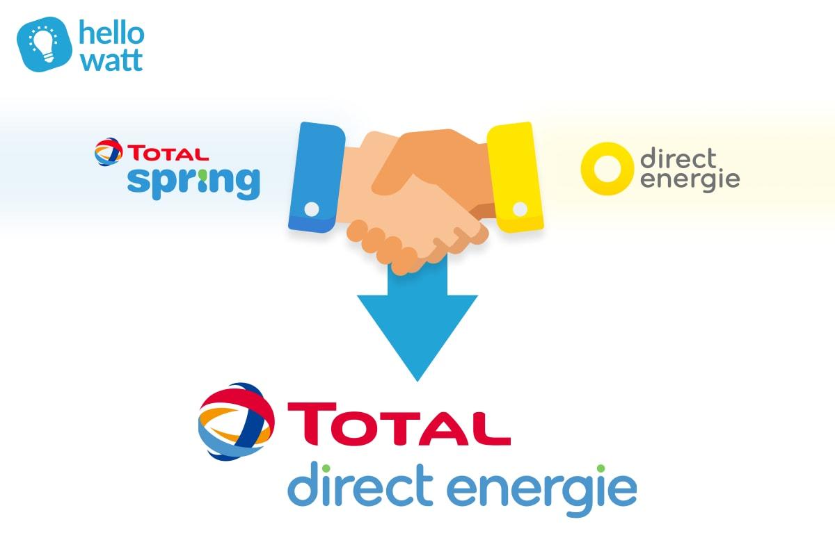 Rachat De Direct Energie Par Total Voici Total Direct Energie